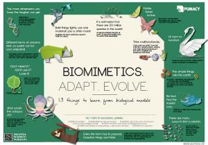 Bionik_Poster