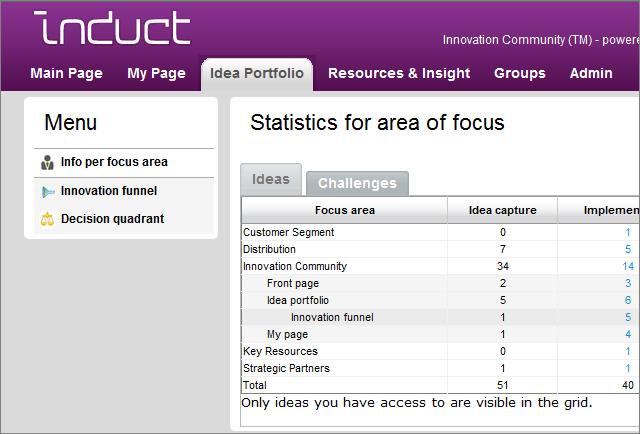 Screenshot Induct Open Innovation