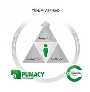 Tri-um-vier-rad_Pumacy