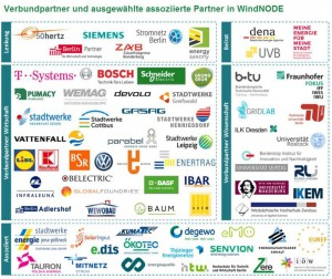 Verbundpartner_WindNODE_Pumacy